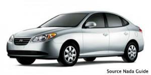 Hyundai Elantra 2007 gris