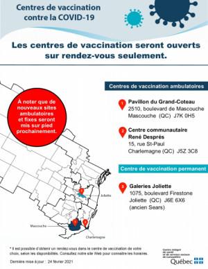 Carte centre vaccination V2 23 02 2021
